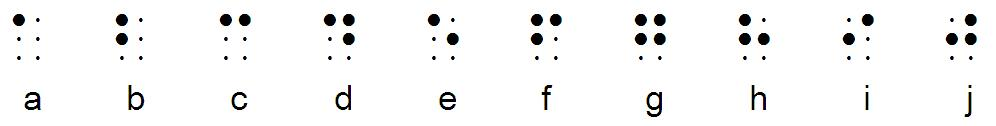 Braille a tot en met j