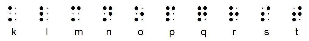Braille k tot en met t