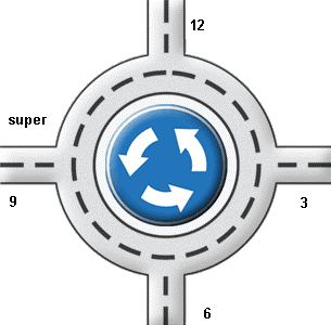 tekening rotonde met cijfers van klok