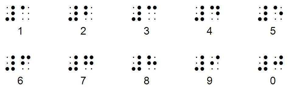 braille cijfers met voorteken