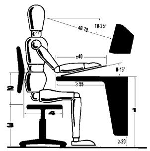 ergonomie van de werkplek eduvip. Black Bedroom Furniture Sets. Home Design Ideas